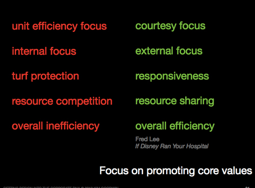 This slide illustrates courtesy focus versus unit-efficiency focus