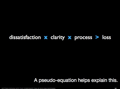 A pseudo equation to explain the sense of loss
