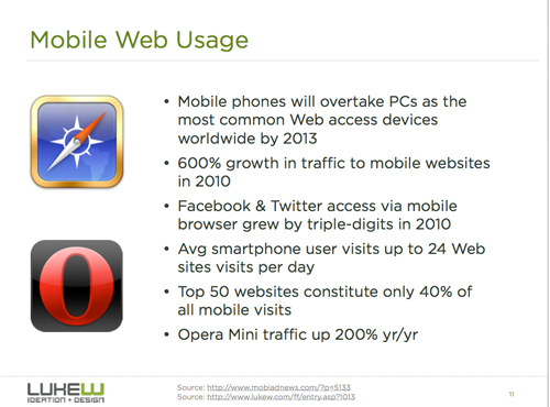 Mobile Web usage stats