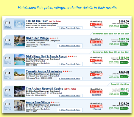 Hotels.com Search Results