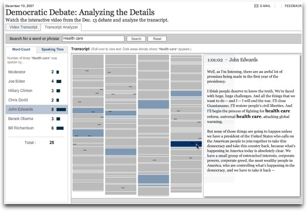 NYTimes Debate Analyzer