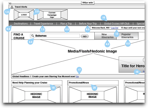 One of the sample wireframe images from Will Evans.